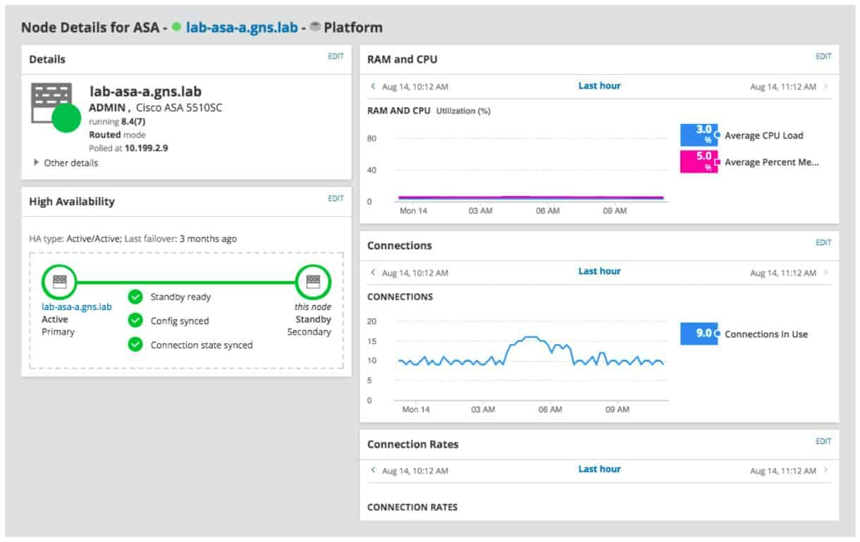 SolarWinds Network Performance Monitor - Node Details for Asa view