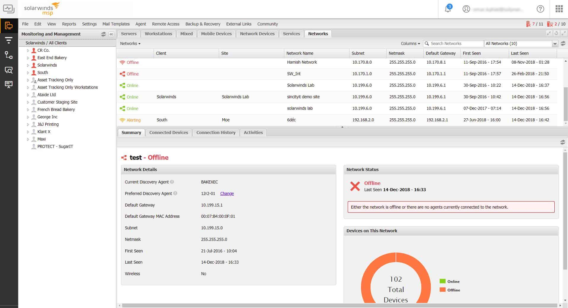 SolarWinds RMM Monitoring and Management Dashboard