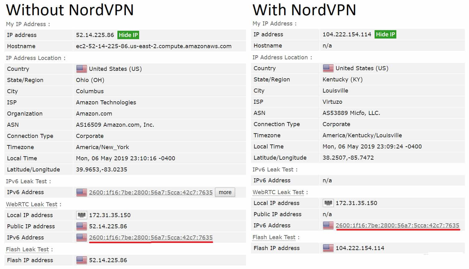 NordVPN Review 2019 - Does it Work With Netflix? (+ 75% Discount)