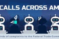 How Many Americans Submitted Complaints Against Robocalls? Analysis of the FTC's Do Not Call Registry