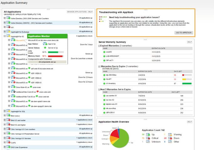SolarWinds WebLogic administration and monitoring