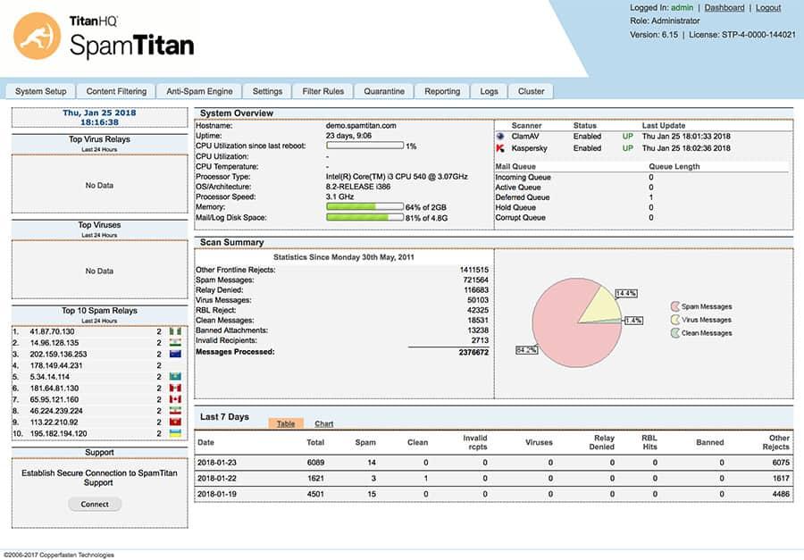 TitanHQ SpamTitan Screenshot