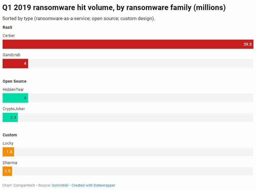 malware stats and facts