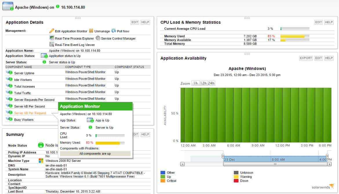 SolarWinds Apache Monitor with Server & Application Monitor