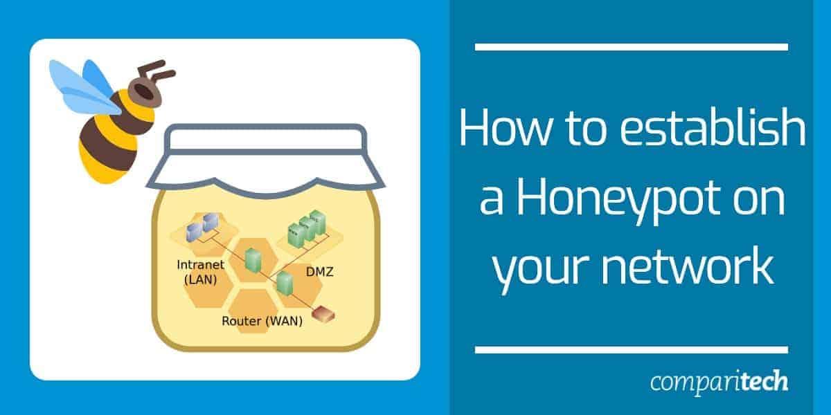 Establish a honeypot - header graphic