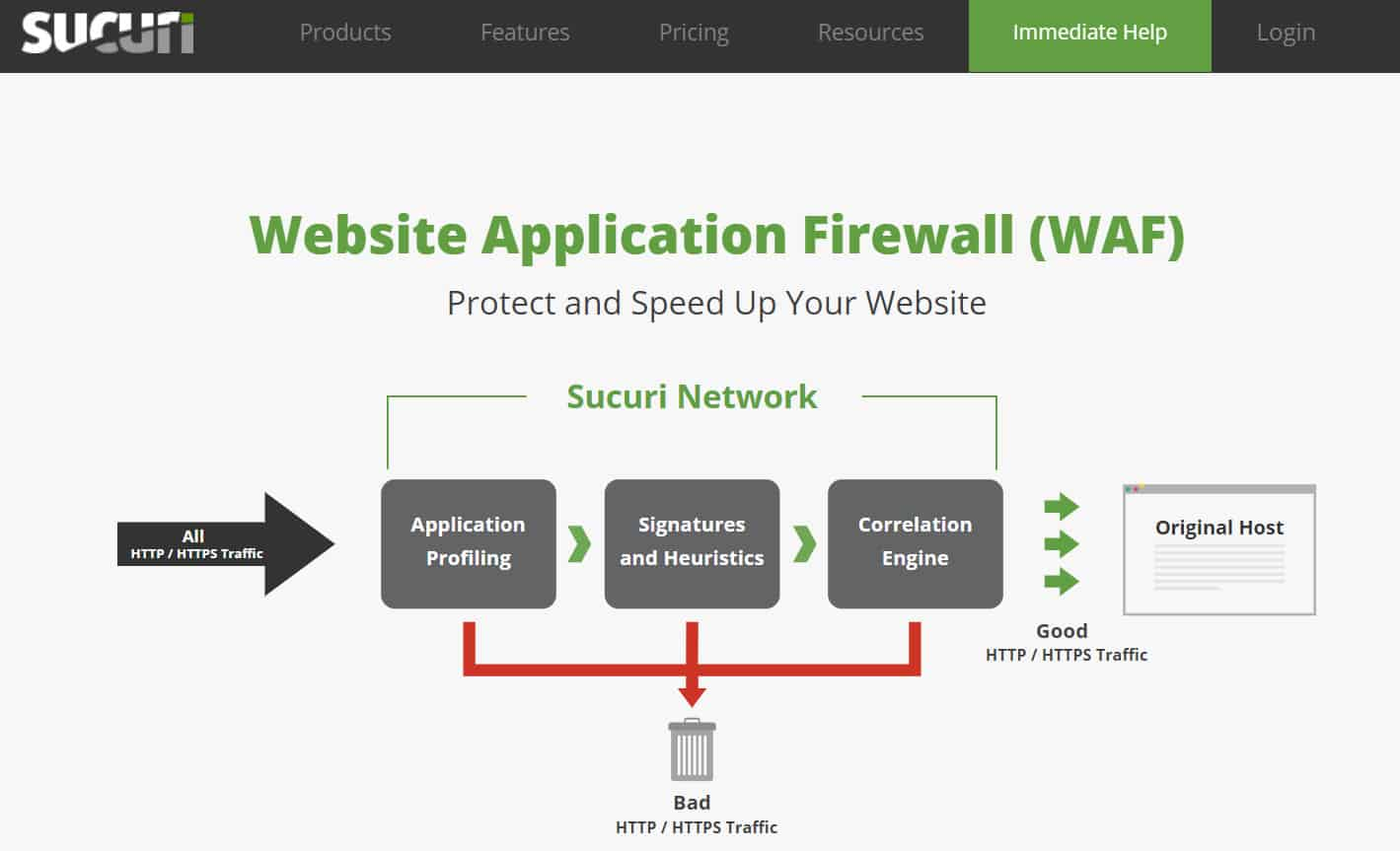 Sucuri Website Firewall