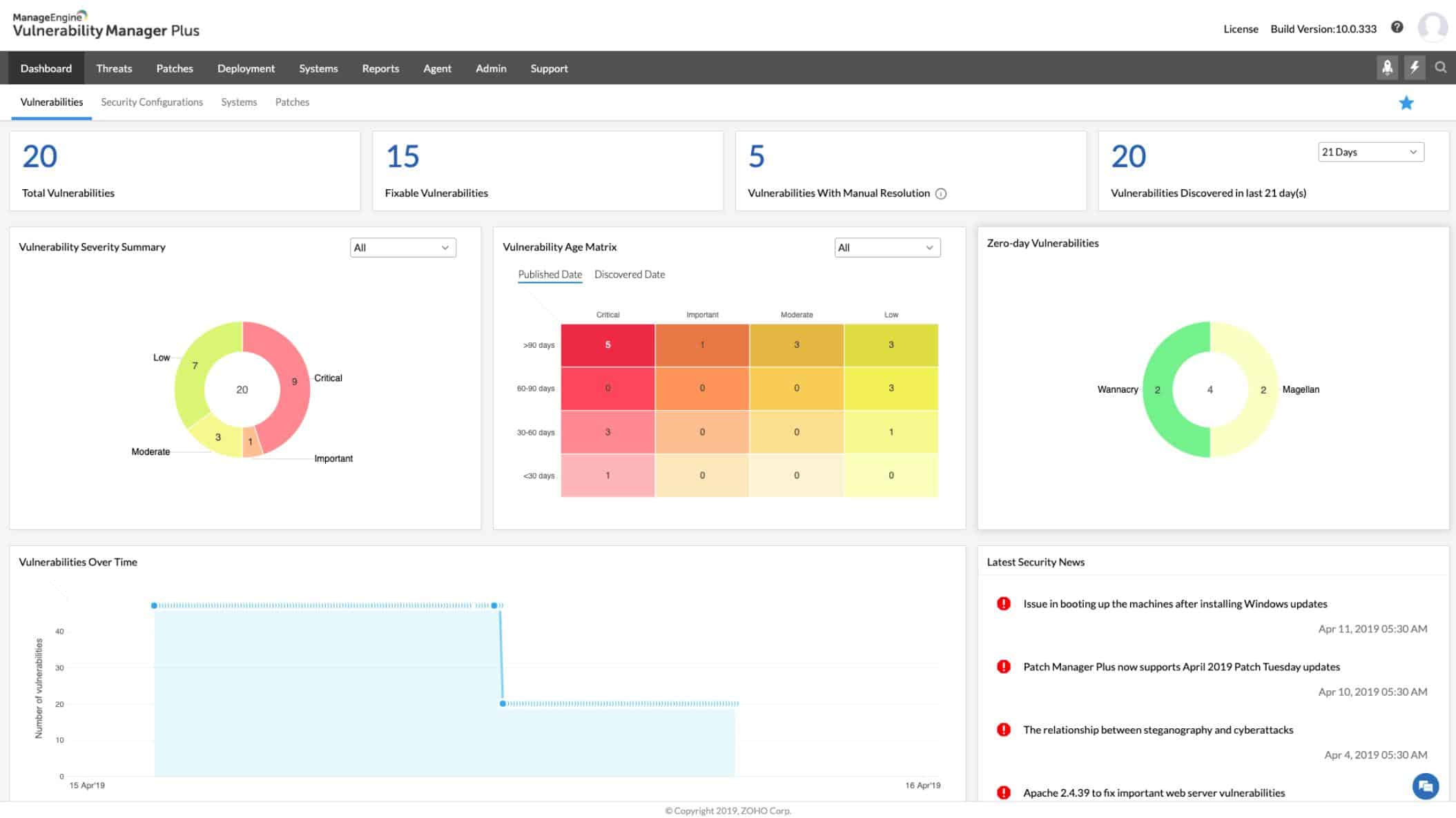 ManageEngine Vulnerabilty Manager Plus
