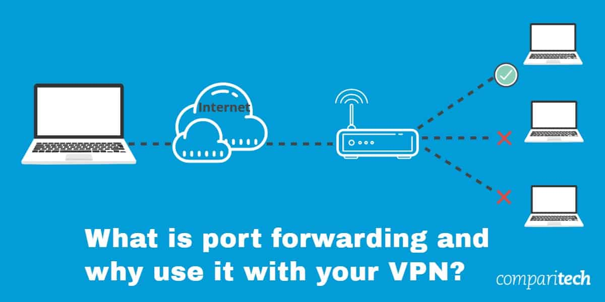 What is port forwarding and why use it with your VPN