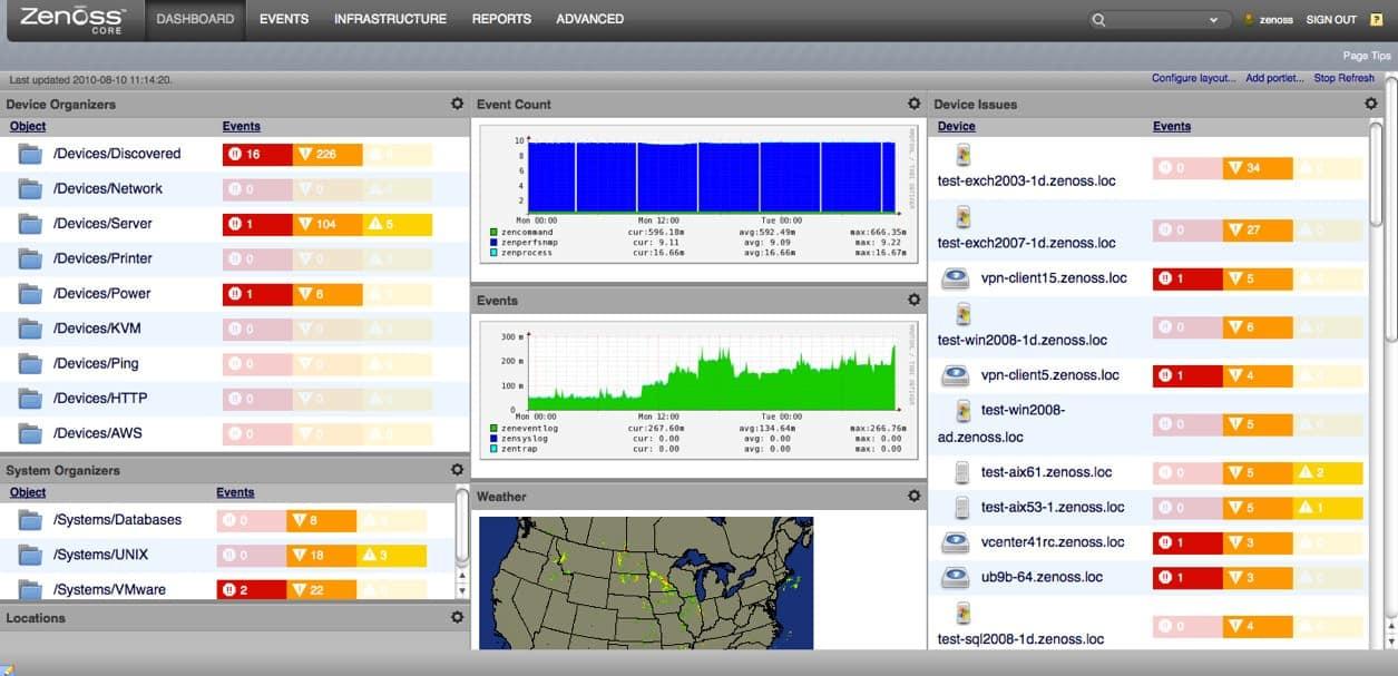 Zenoss cloud platform
