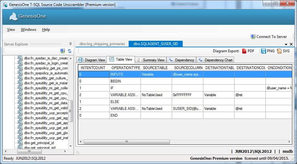 GenesisOne TSQL Source Code Unscrambler