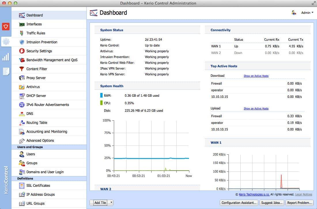 GFI Languard Kerio Control - dashboard