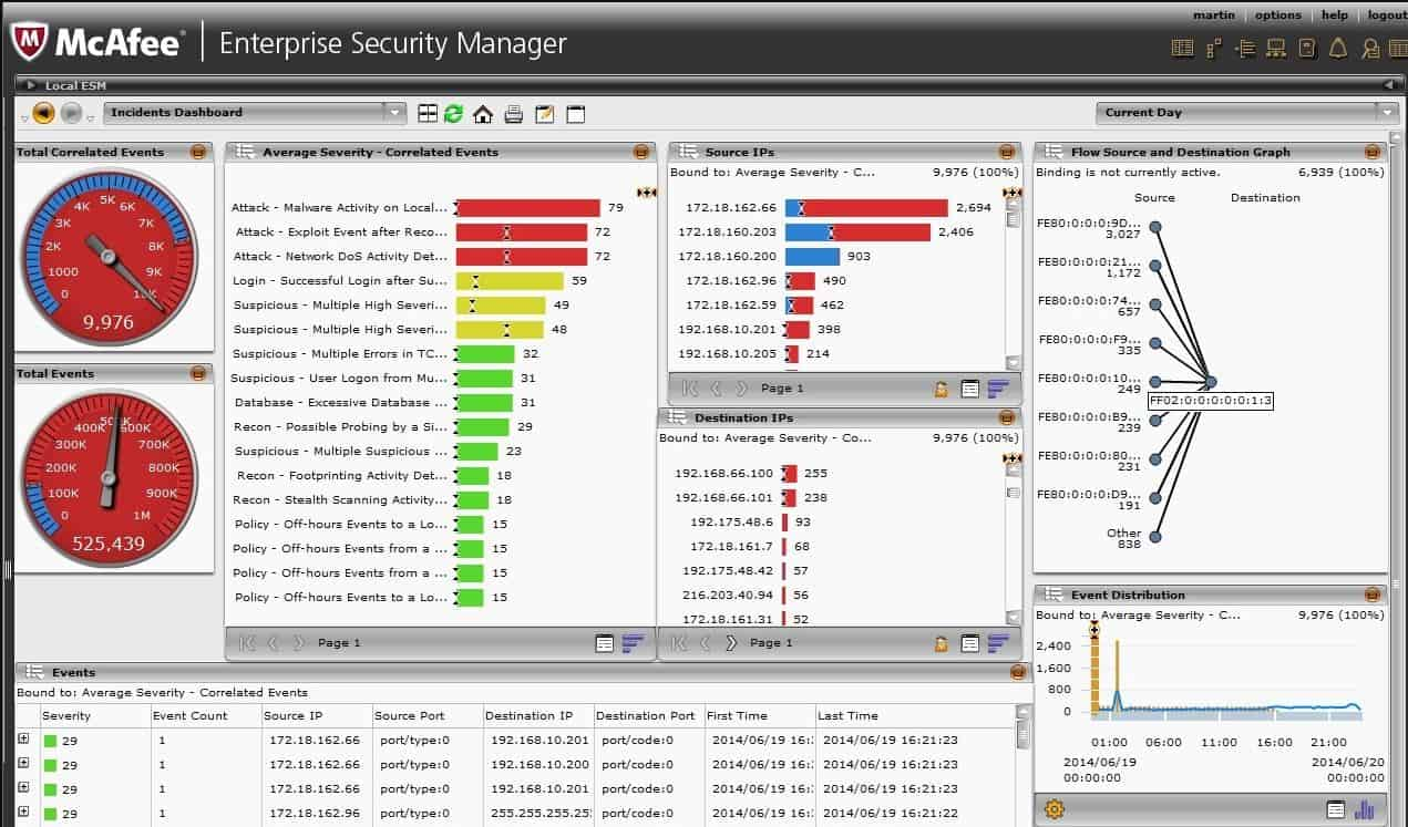 McAfee Enterprise Security Manager control panel