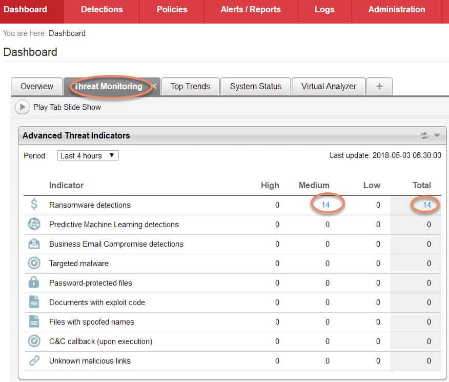 Trend Micro RansomBuster - threat monitoring view
