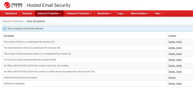 TrendMicro Hosted Email Security