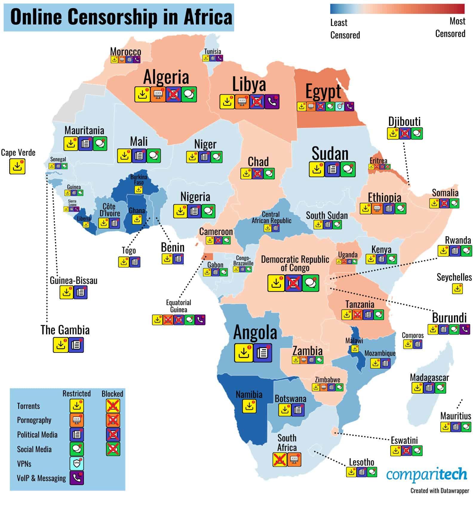 Censura Online na África