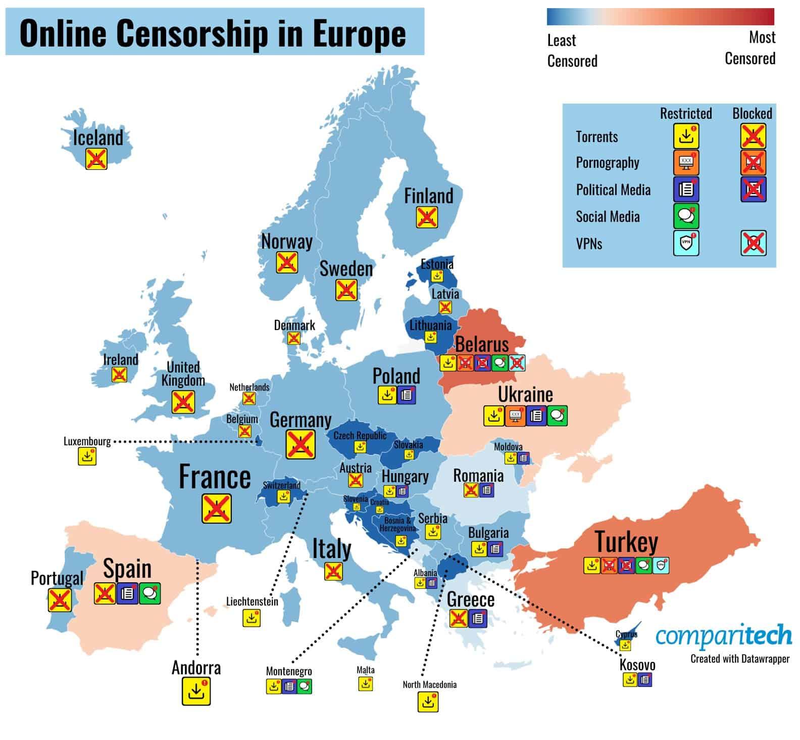 Censura Online na Europa