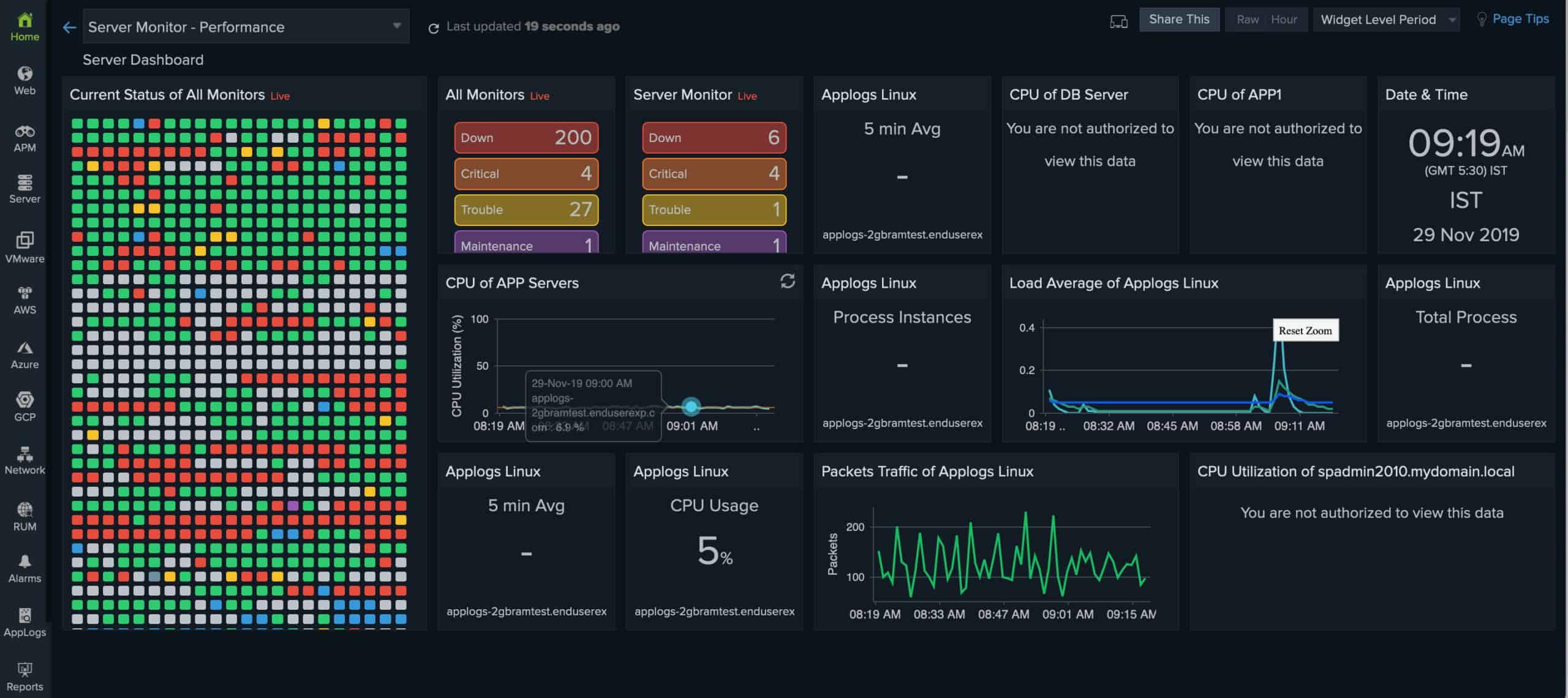 Site24x7 server performance dash