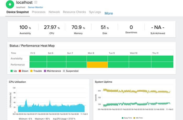 Site24x7 Server Monitor Review