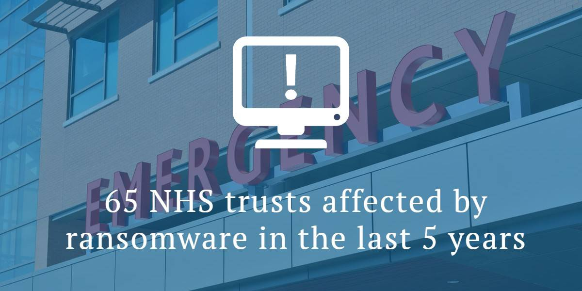 UK Hospital Ransomware