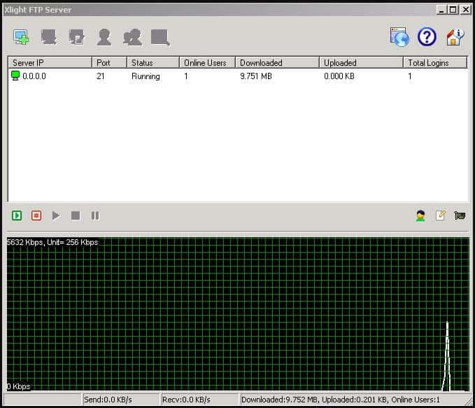 Xlight FTP Server client
