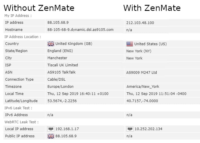 ZenMate review WebRTC test results.