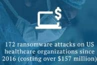 172 ransomware attacks on US healthcare organizations since 2016 (costing over $157 million)