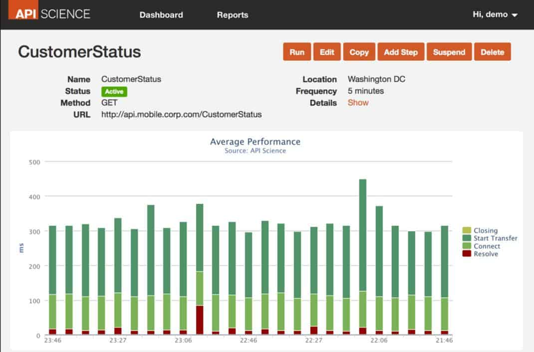 API Science Customer status dashboard