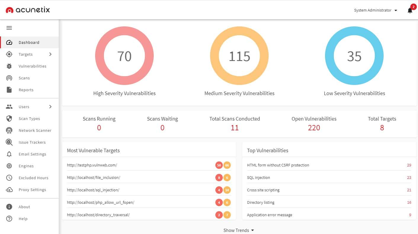 Acunetix - Dashboard Screenshot