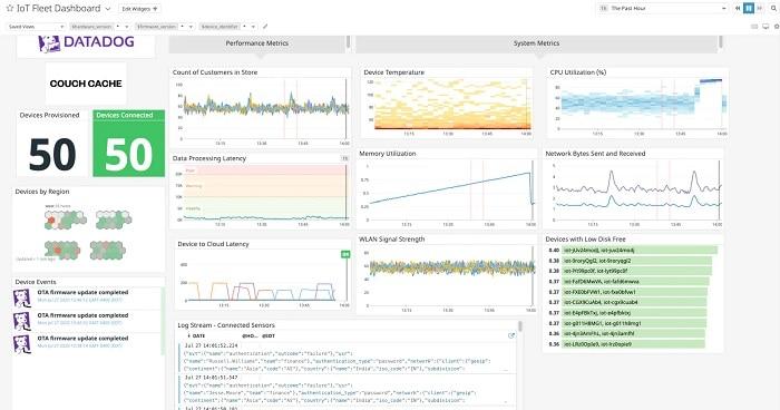 Datadog IoT Monitoring