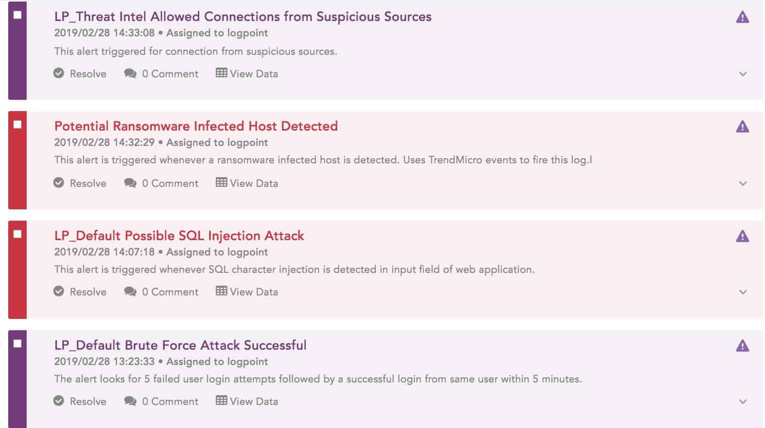 LogPoint SIEM Incident Response