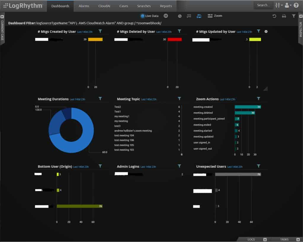 LogRhythm Dashboard