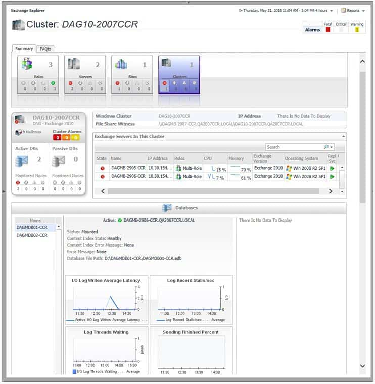 Quest Foglight for Exchange - Cluster view