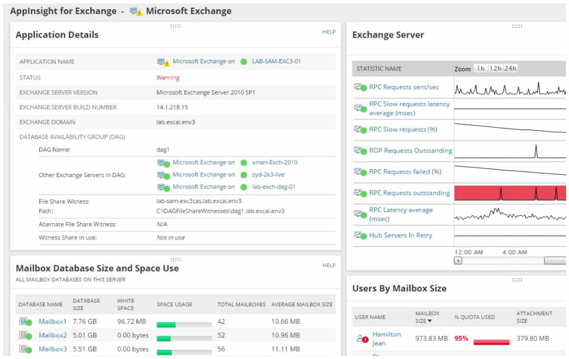 SolarWinds SAM - AppInsights for Exchange