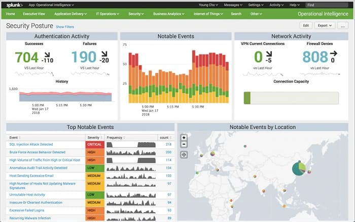 Splunk Industrial for IoT