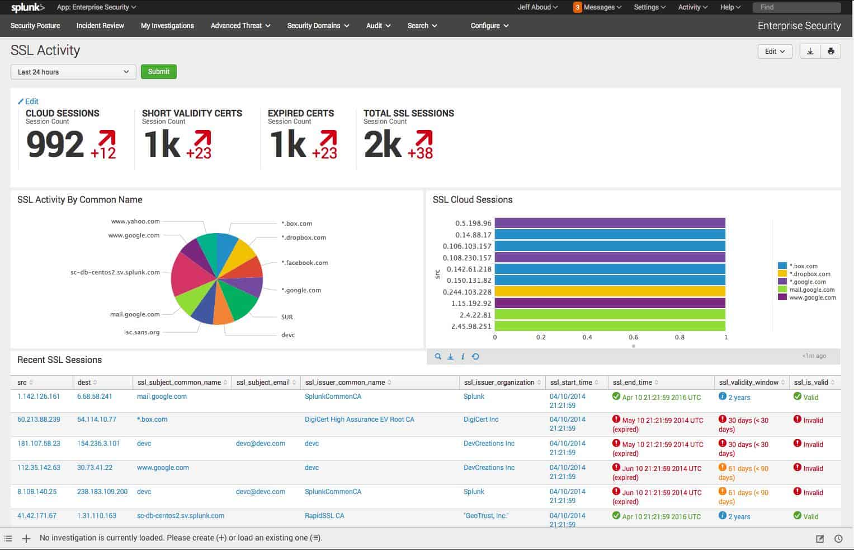 Splunk SIEM Enterprise Security