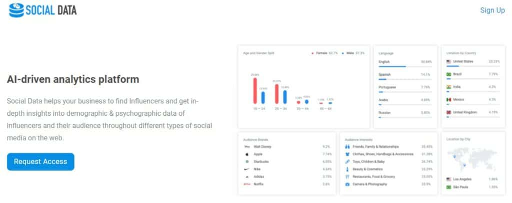 social data home