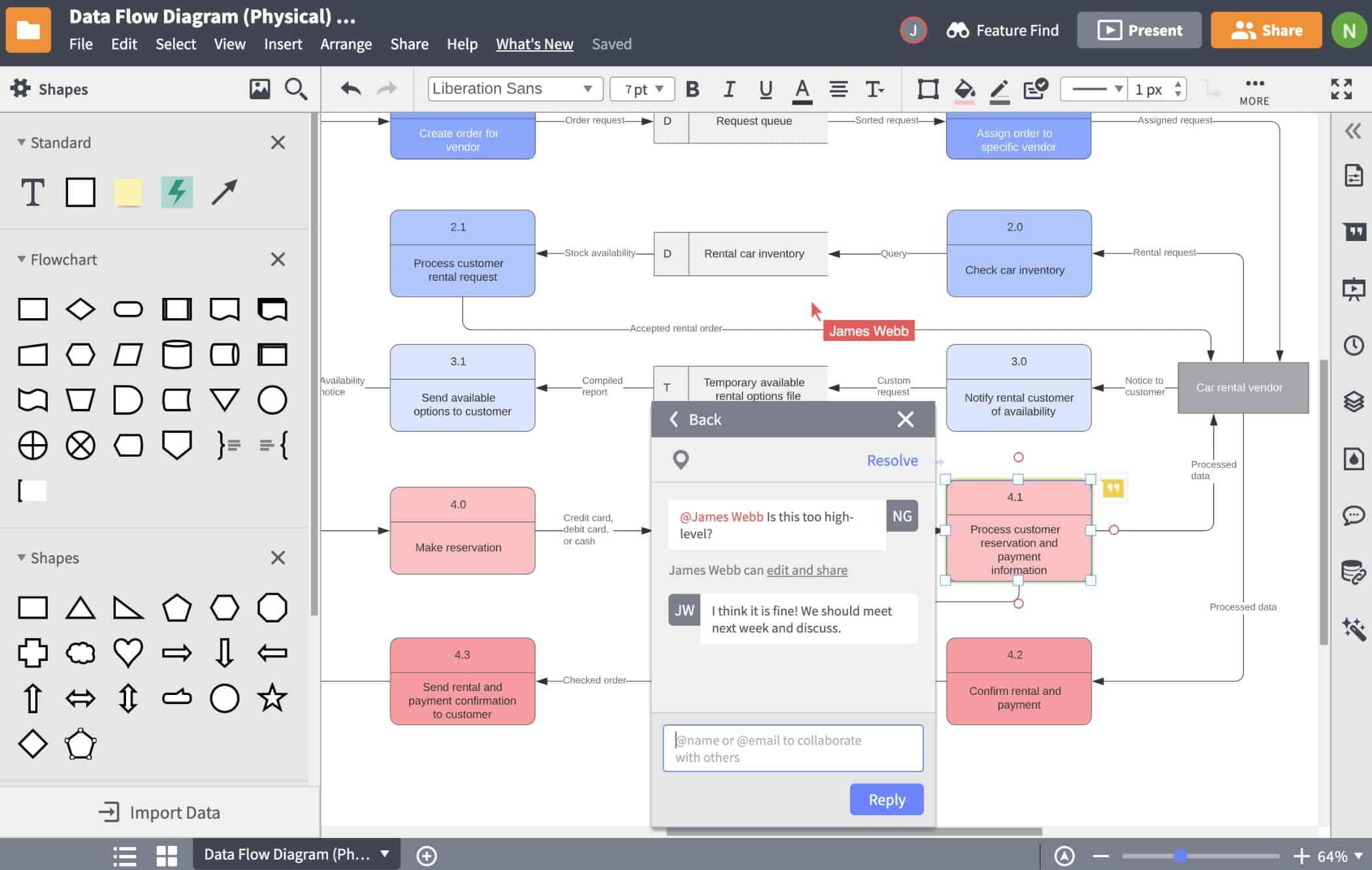 Lucidchart Data Flow Diagram