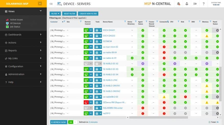 SolarWindsMSP N-Central Device Servers Dashboard