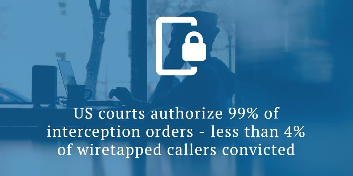 US Courts Interception Orders