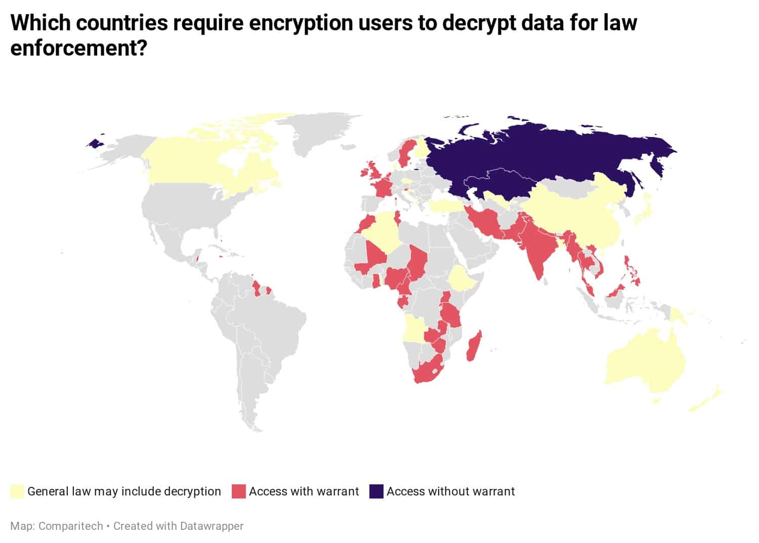 Encryption users