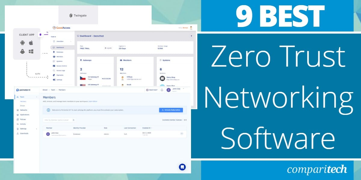 Best Zero Trust Networking Software