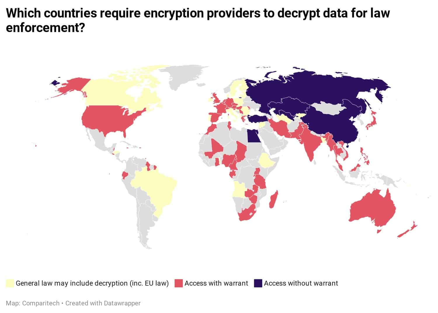 Encryption providers
