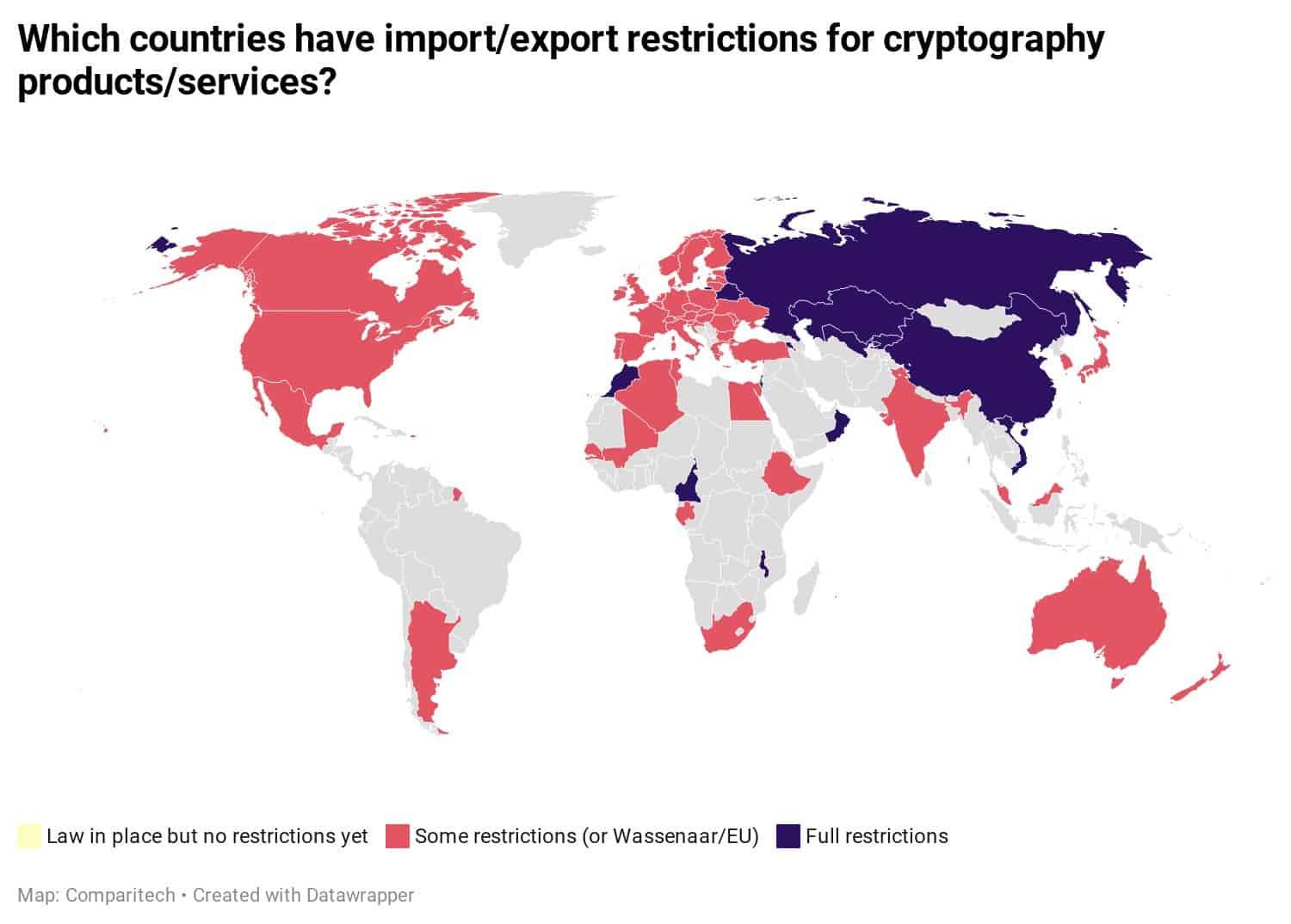 Cryptography import and export restrictions worldwide