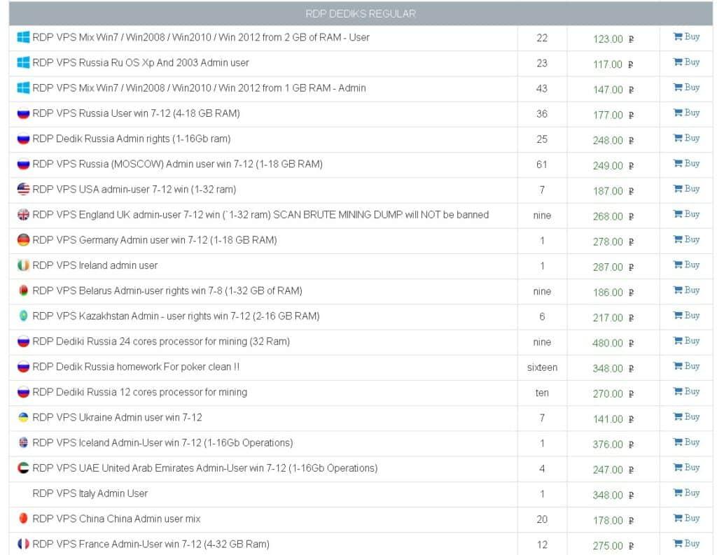 rdp listings