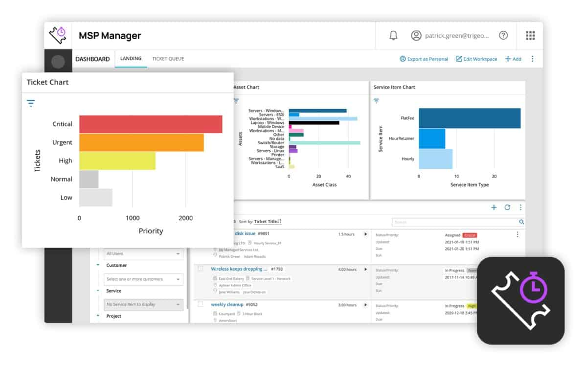 N-able MSP Manager