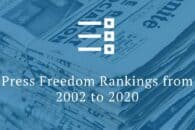 Freedom of the Press Rankings from 2002 to 2021