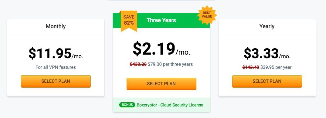 Private Internet Access Black Friday deal