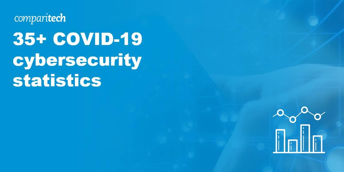 35+ COVID-19 cybersecurity statistics