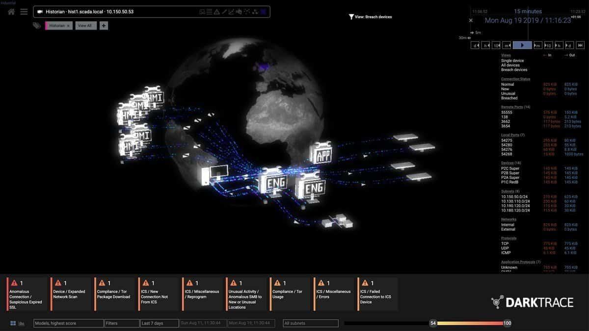 Darktrace Industrial Immune System