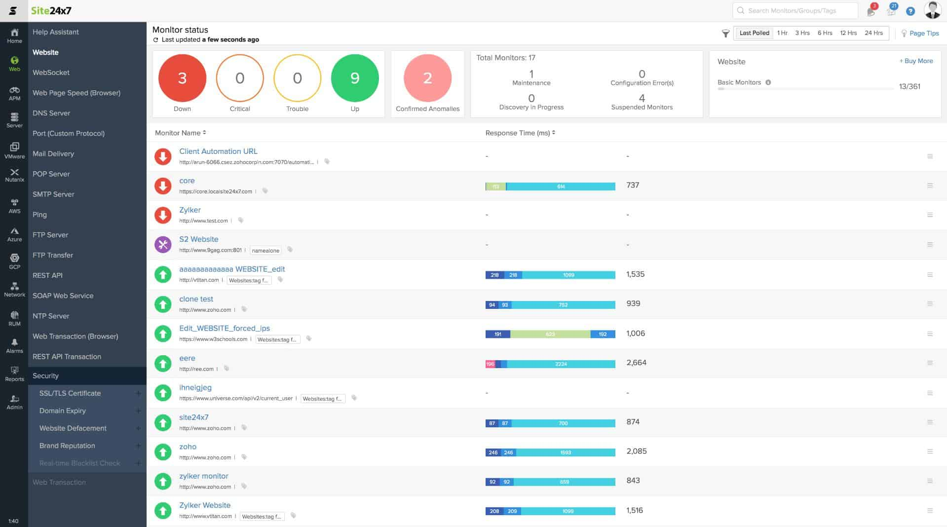 Site24x7 Website Monitoring